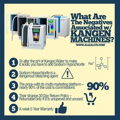 What are the Negatives Associated with Kangen Machines? | Visit our official website: http://www.alkalux.com/