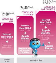 Forfait Box internet ADSL
