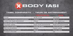 xbody-ems vs antrenament conventional