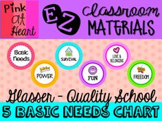 5 Basic Needs Chart - Glasser Quality School from kac2877 from kac2877 on TeachersNotebook.com (10 pages)  - 5 Basic Needs Chart to go with Glasser's Quality School