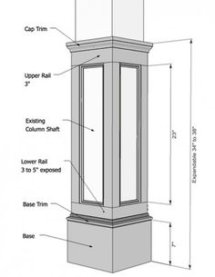 4 Easy Clever Tips: Basement Remodeling On A Budget Shower Tiles small basement remodeling under stairs.Basement Remodeling On A Budget Bathroom Renovations basement plans modern farmhouse.Basement Remodeling On A Budget Small. Interior Columns, Interior Trim, Interior Office, Interior Architecture, Interior Design, Front Porch Columns, Trim Carpentry, Moldings And Trim, Moulding