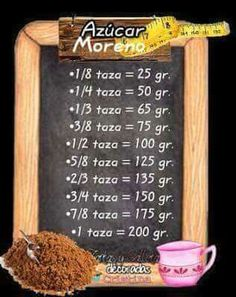Tazas a gr Baking Basics, Baking Tips, Just Desserts, Delicious Desserts, Yummy Food, Cooking Measurements, Sweets Cake, Love Cake, Christmas Desserts