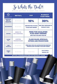 Monat Retail, VIP, or Market Partner? Which option is best for you?! Check out this quick reference sheet to see. Sign up with this link and you will have access to this sheet with your info branded on it as well as having access to my personal facebook group so you can stay in the know with every flash sale. The perfect combo make your Monat Business Grow! #monat #BeYourOwnRockStar!