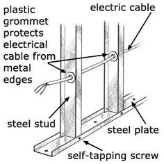 Metal buildings homes - a quick tutorial. Metal Stud Framing, Steel Framing, Steel Structure Buildings, Metal Structure, Metal Shop Building, Steel Frame House, Steel Frame Construction, Shop Buildings, Metal Homes