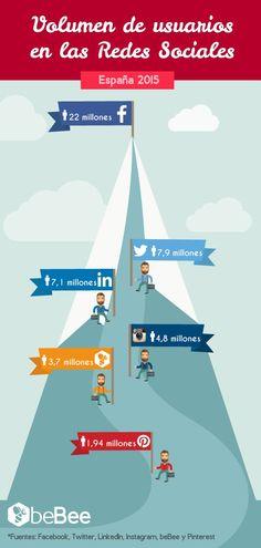 10 infografías que te ayudarán a utilizar las redes sociales