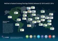 WeChat Growth Between 2013 and WeChat's global user numbers outside of China increased by a staggering This tenfold increase makes it the fastest growing chat app at a global level.
