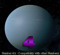 Numérologie date de naissance compatibilité picture 1