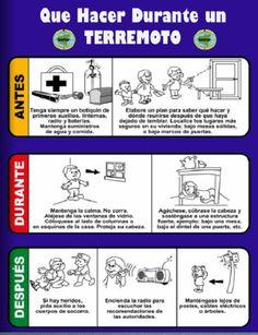 #TerremotoenNicaragua  Como debemos actuar antes, durante y después de un Terremoto, Mantener todas las precauciones y extremar medidas de cuidado ante cualquier eventualidad.