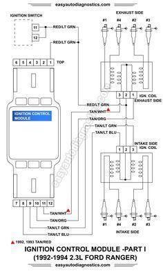 Under-hood fuse box diagram: Ford Ranger (1998, 1999, 2000