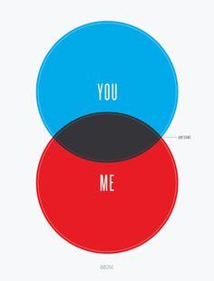 Fun venn diagram