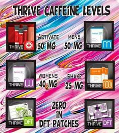LeVel Products Ever Wondered How Much Caffeine in Each of Our Products? It's No Secret! Interested in Trials or Signing Up? Message me Julie330.Le-Vel.com Or email Boostyourthrive@yahoo.com