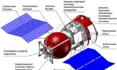 Russia Loses Control of Orbiting Experiment Module