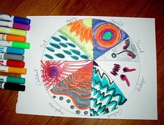 Emotions Color Wheel An Art Therapy Directive www.creativitymattersllc.com Description:  This activity is good to ...