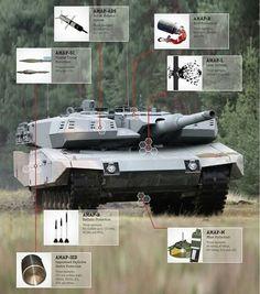 Leopard 2A ugraded
