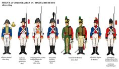 french revolution uniform | Troops and Militia at New Orleans