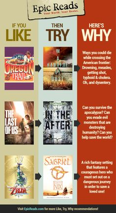 Like, Try, Why #38: Video Games Edition | Blog | Epic Reads