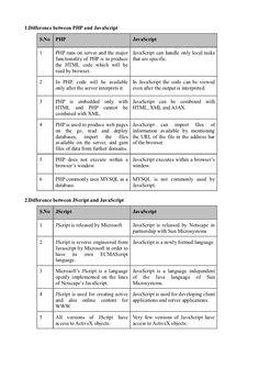 javascript-difference-faqs1 by Umar Ali via Slideshare