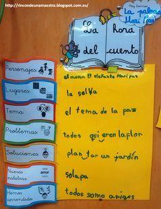 Rincón de una maestra: La hora del cuento