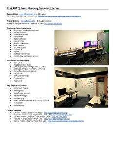 Library Digital Media Lab - suggested equipment, software and other considerations.
