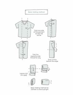 An illustration on how to fold a short sleeve shirt like a pro. From Spark Joy by Marie Kondo that shows how to fold a shirt with short sleeves the KonMari way. Marie Kondo Buch, Konmari Method Folding, Organizar Closet, Tidy Up, Architectural Digest, Closet Organization, Organization Ideas, Getting Organized, Clean House