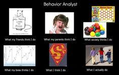Behavior Analysis, It's What I Do - Simply Elliott