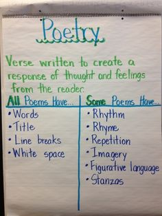 LOVE this poetry anchor chart! All Poems Have. Some Poems Have. Perfect for or grade! Teaching Poetry, Teaching Writing, Student Teaching, Writing Rubrics, Paragraph Writing, Opinion Writing, Persuasive Writing, Teaching Ideas, Teaching Activities