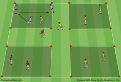 The four team possession drill is a fun and competitive game for players to practice keeping possession of the ball in tight space.