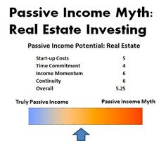 How to make real passive #income from real estate #investing - Detailed process on how to find and manage properties for #cash flow. Personal Finance tips, #finance