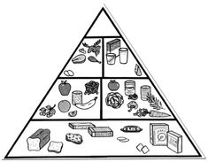 Drawing Food Pyramid Coloring Pages - Download & Print Online Coloring Pages for Free | Color Nimbus Online Coloring Pages, Food Pyramid, Food Drawing, Free Coloring, Coloring Sheets, Drawings, Pictures, Photos, Colouring Sheets