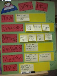 Growing Kinders: Text-to-Self Connections - love this story map activity! It's perfect for any grade level! Reading Strategies, Reading Skills, Teaching Reading, Reading Comprehension, Guided Reading, Teaching Ideas, Reading Groups, Shared Reading, Comprehension Strategies
