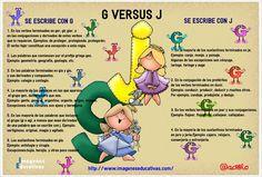 Aprende las Reglas de la G - J