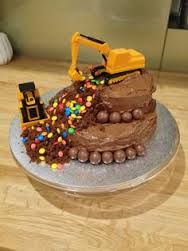 Image result for 2 year old birthday party