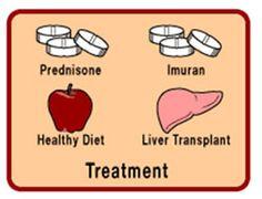 What is Autoimmune Hepatitis?