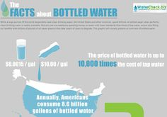 Bottled water is a crime to the enviornment. Stop drinkin today.