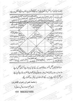 Free Pdf Books, Free Ebooks, Magic Book, Quran, Islamic, Mobile Code, Ya Ali, Health Remedies, Fitness Tips