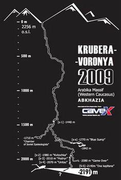 Krúbera-Voronya 2009 – Operación -2200 m