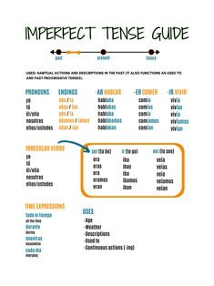 Spanish verb tense study guide for the imperfect past tense. Overview of the formation, use and common irregular verb forms. Visit our website for Spanish activities. Spanish Verb Tenses, Preterite Spanish, Spanish Sentences, Spanish Grammar, Spanish Vocabulary, Spanish Language Learning, Vocabulary Games, Preschool Spanish Lessons, Spanish Teaching Resources