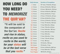 yuk bikin rencana!!! Hafal Al Qur'an | Rahman Cyber