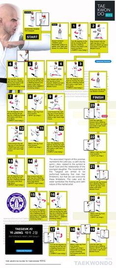 Taegeuk 2 태극 2장 (Taegeuk Ee-jahng) WTF Taekwondo Poomse Map