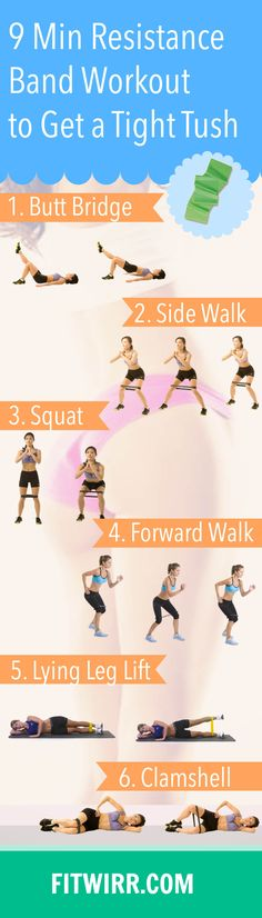 Resistance Band Workout Plan