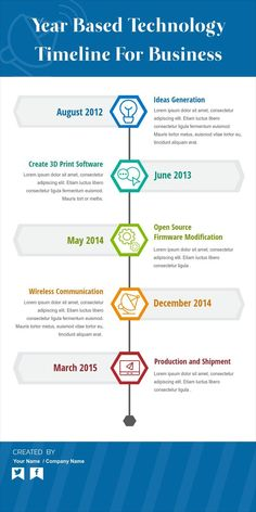Infographic Design: Visme Introduces New Infographic Timeline Templates , Startup Business Plan Template, Best Business Plan, Marketing Plan Template, Start Up Business, Business Planning, Business Infographics, Business Coaching, Free Infographic Templates, Timeline Infographic