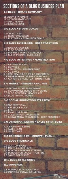 The Sections of a Blog Business Plan