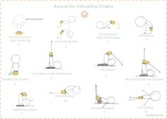 poses for the fifth chakra
