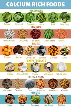 Healthy Life, Healthy Snacks, Healthy Eating, Healthy Recipes, Delicious Recipes, Vegetarian Recipes, Health Diet, Health And Nutrition, Nutrition Tracker