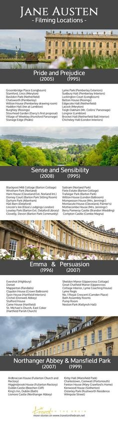If you want to find actual Jane Austen Filming Locations, look no further. I've got you covered and even have a downoadable list for you.Ultimate Guide to Jane Austen Filming Locations - a must for every fan of the books or films Paris Hotels, The Places Youll Go, Places To See, Sightseeing London, New York Tipps, Lyme Park, St Just, Pride And Prejudice 2005, Lofoten