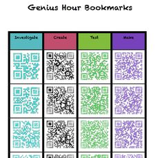 IMPORTANT UPDATE - The previous Genius Hour Bookmark QR Codes stopped working, as the host site does not appear to be online any longer. I have updated the bookmarks as of 1/1/14. Please let me k...