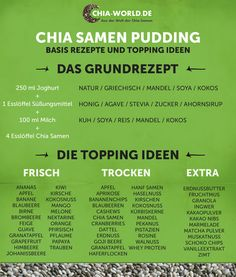 Chia Pudding Grundrezept und 58 Topping Ideen chia-world.de/… Chia Pudding Grundrezept und 58 Topping Ideen chia-world.de/… Chia Pudding Grundrezept und 58 Topping Ideen chia-world.de/… Chia Pudding Grundrezept und 58 Topping Ideen chia-world. Top Recipes, Pudding Recipes, Low Carb Recipes, Oats Recipes, Delicious Recipes, Sweet Recipes, Healthy Recipes, Chia Pudding, Best Smoothie