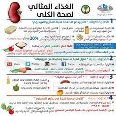 الغذاء المثالي لصحة الكلى ،،