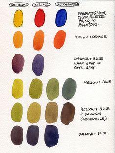 Parka Blogs - Review: M. Graham Watercolor Paint Basic 5-Color Set