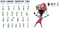 irken alphabet by eltigrerocks